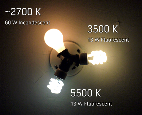Light Bulb Color Temperature Incandescent Fluorescent More