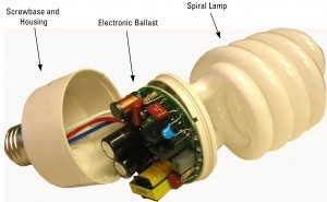 Compact Fluorescent Bulb with Integrated Ballast