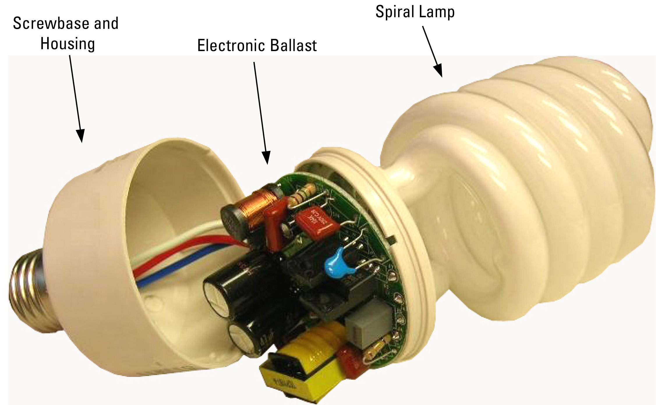 What is a compact fluorescent ballast architect design lighting compact fluorescent bulb with integrated ballast aloadofball Image collections